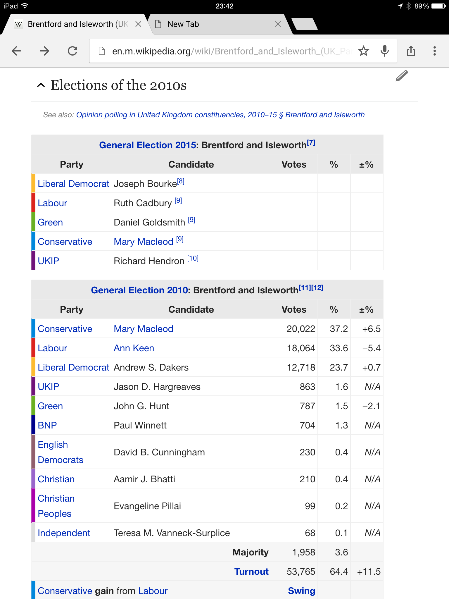 Screen shot from Wikipedia showing the Brentford and Isleworth candidates for election in 2010 and 2015.